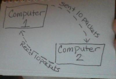 How To Hack: Understanding Windowing
